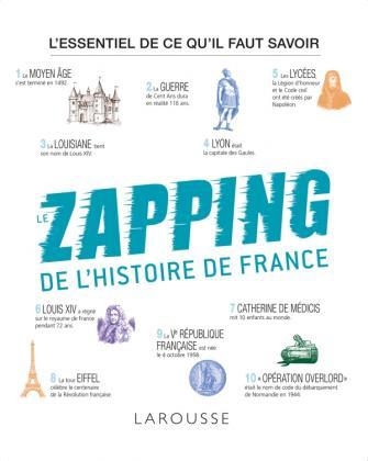 Le zapping de l'histoire de France